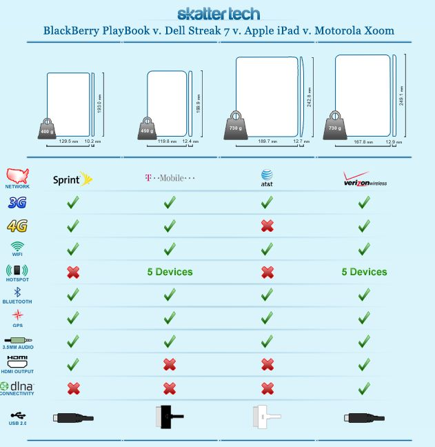 tablet_comparison1